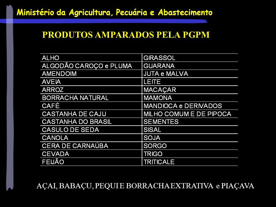 Ministério da Agricultura, Pecuária e Abastecimento PRODUTOS AMPARADOS PELA PGPM AÇAI, BABAÇU, PEQUI E BORRACHA EXTRATIVA e PIAÇAVA