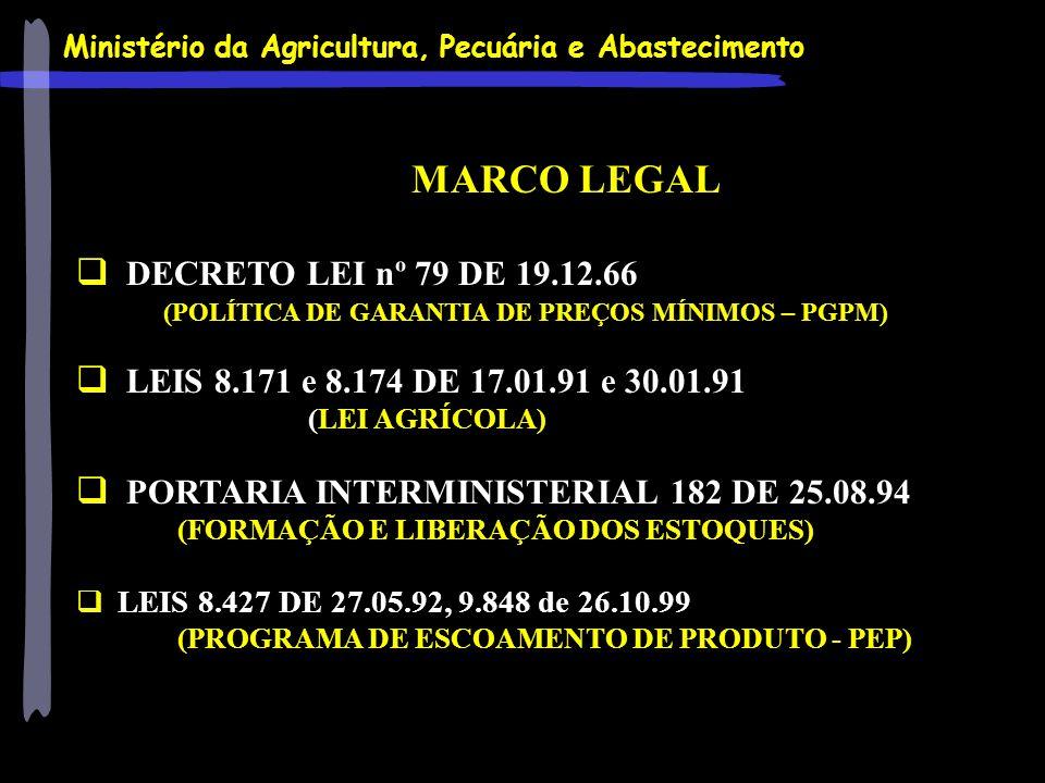 Ministério da Agricultura, Pecuária e Abastecimento MARCO LEGAL DECRETO LEI nº 79 DE 19.12.66 (POLÍTICA DE GARANTIA DE PREÇOS MÍNIMOS – PGPM) LEIS 8.1