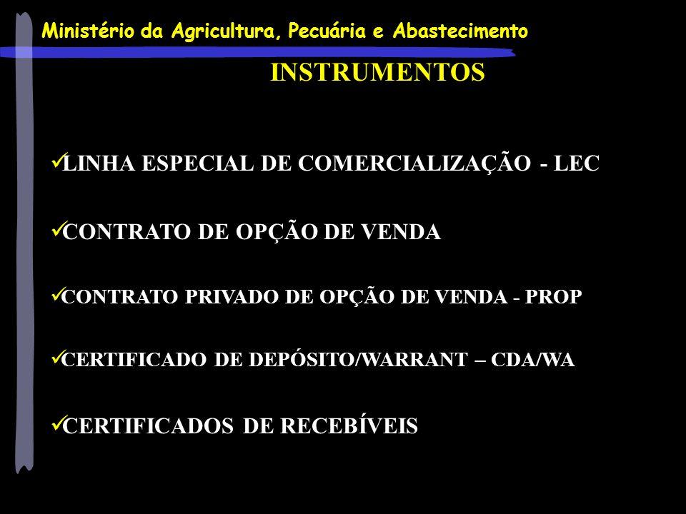 Ministério da Agricultura, Pecuária e Abastecimento INSTRUMENTOS LINHA ESPECIAL DE COMERCIALIZAÇÃO - LEC CONTRATO DE OPÇÃO DE VENDA CONTRATO PRIVADO D