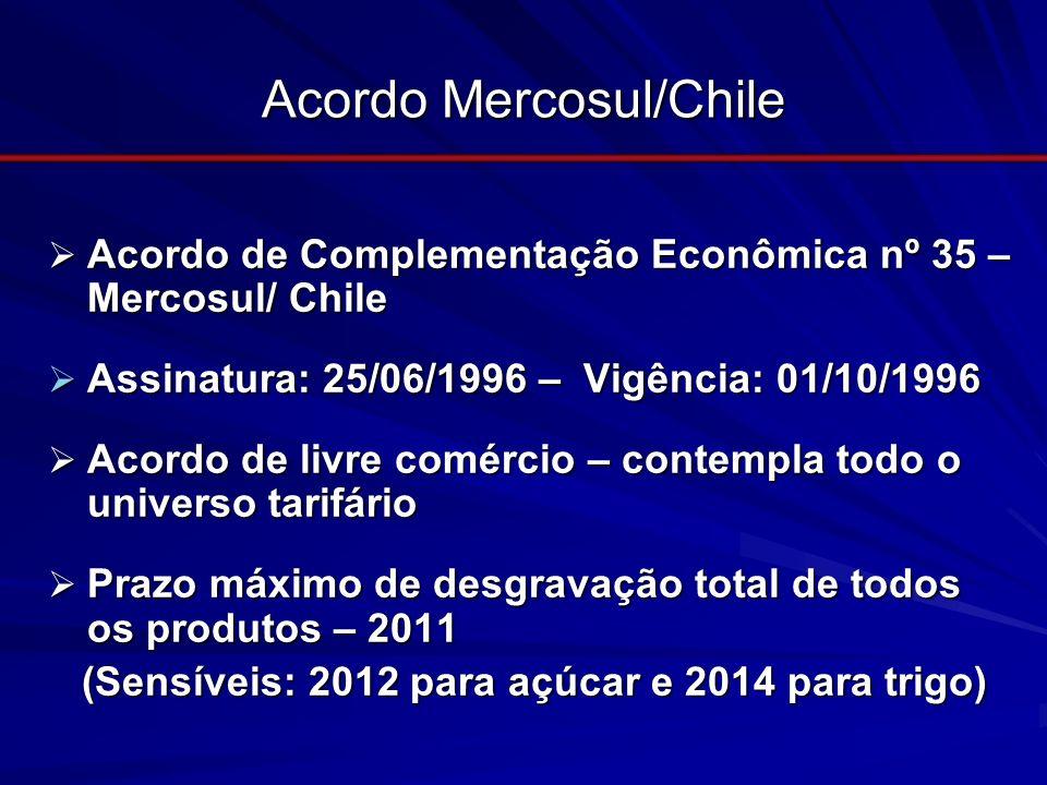 Acordo Mercosul/Chile Acordo de Complementação Econômica nº 35 – Mercosul/ Chile Acordo de Complementação Econômica nº 35 – Mercosul/ Chile Assinatura