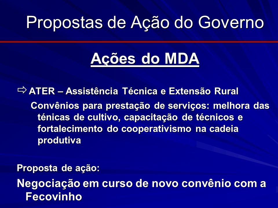 Propostas de Ação do Governo Ações do MDA Ações do MDA ATER – Assistência Técnica e Extensão Rural ATER – Assistência Técnica e Extensão Rural Convêni