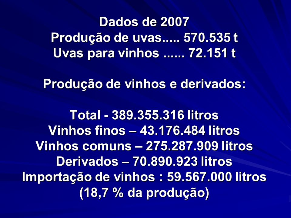 Dados de 2007 Produção de uvas..... 570.535 t Uvas para vinhos...... 72.151 t Produção de vinhos e derivados: Total - 389.355.316 litros Vinhos finos