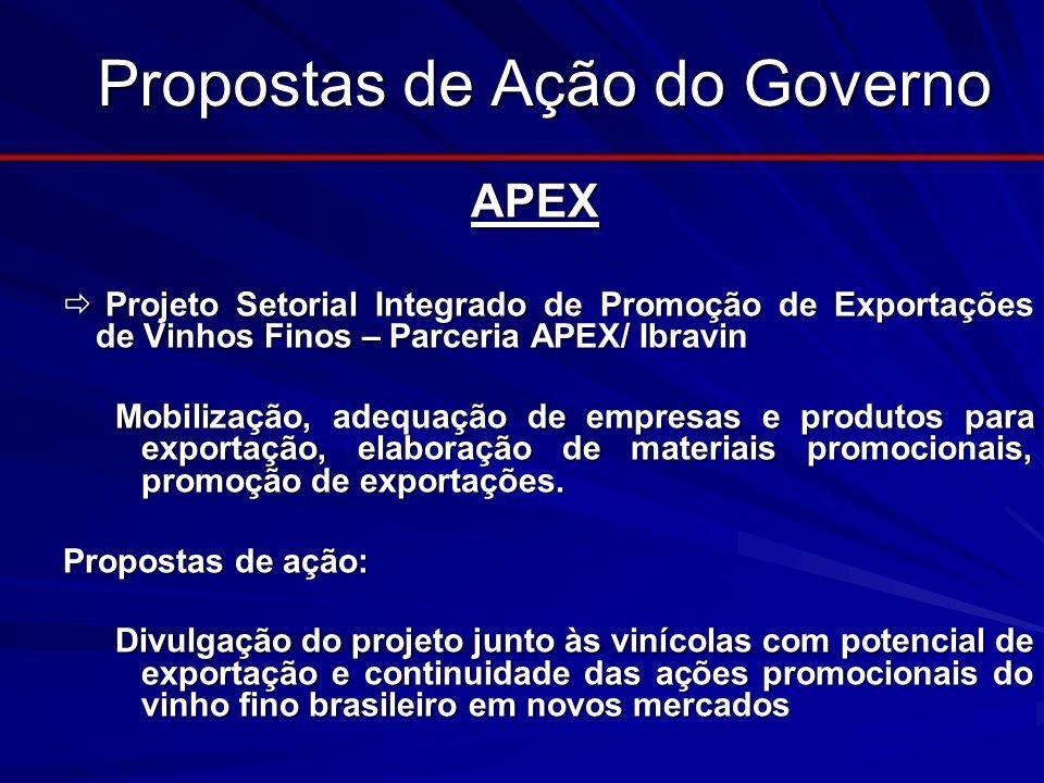 Propostas de Ação do Governo APEX APEX Projeto Setorial Integrado de Promoção de Exportações de Vinhos Finos – Parceria APEX/ Ibravin Projeto Setorial