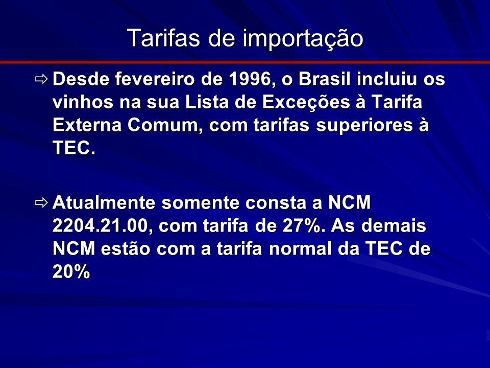 Tarifas de importação Desde fevereiro de 1996, o Brasil incluiu os vinhos na sua Lista de Exceções à Tarifa Externa Comum, com tarifas superiores à TE