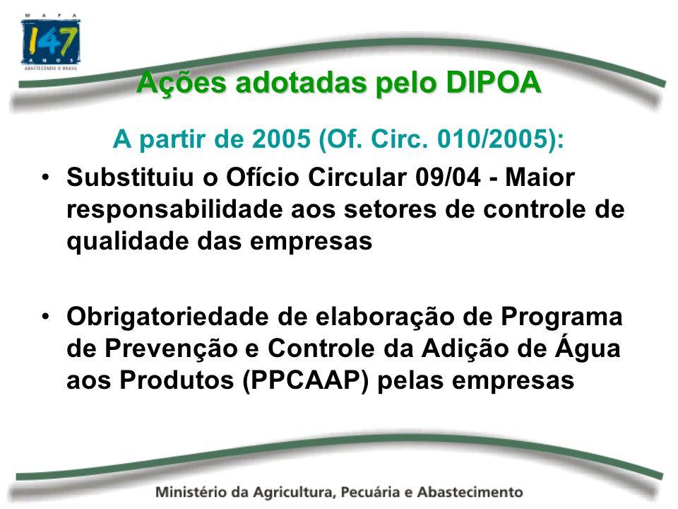 Ações adotadas pelo DIPOA A partir de 2005 (Of.Circ.