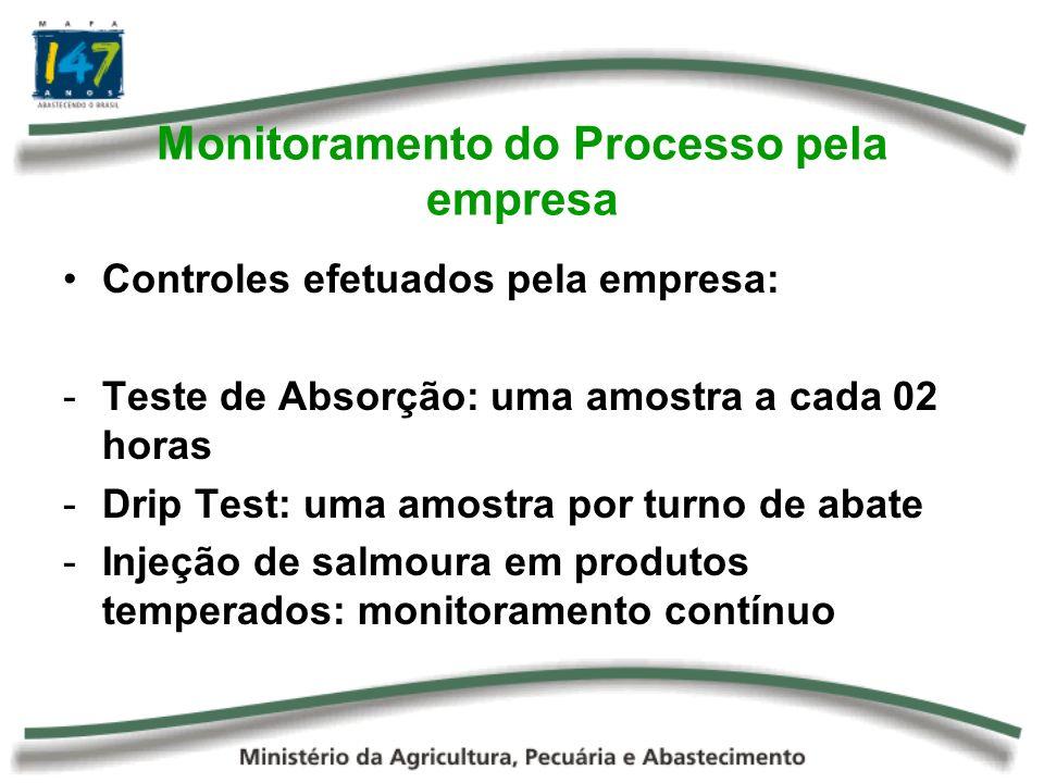 Monitoramento do Processo pela empresa Controles efetuados pela empresa: -Teste de Absorção: uma amostra a cada 02 horas -Drip Test: uma amostra por turno de abate -Injeção de salmoura em produtos temperados: monitoramento contínuo