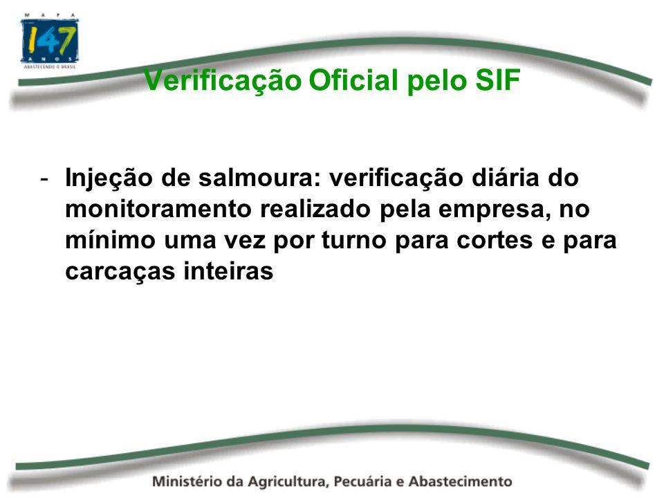Verificação Oficial pelo SIF -Injeção de salmoura: verificação diária do monitoramento realizado pela empresa, no mínimo uma vez por turno para cortes e para carcaças inteiras