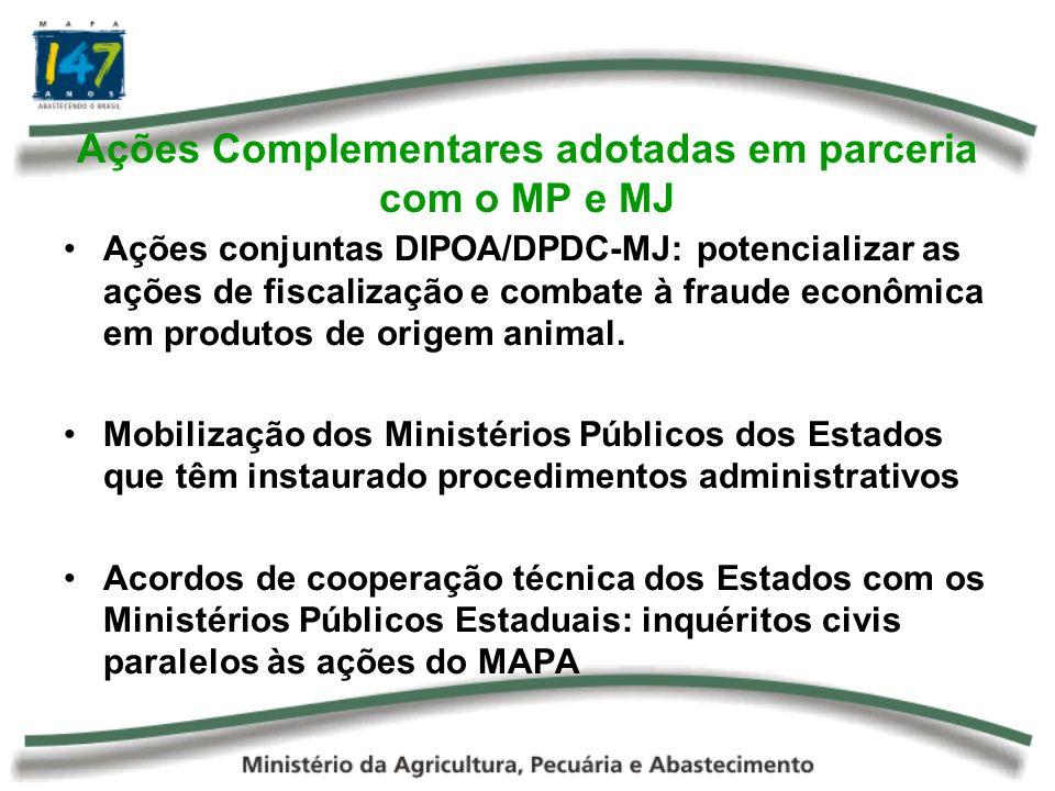 Ações Complementares adotadas em parceria com o MP e MJ Ações conjuntas DIPOA/DPDC-MJ: potencializar as ações de fiscalização e combate à fraude econômica em produtos de origem animal.