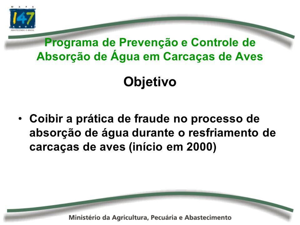 Programa de Prevenção e Controle de Absorção de Água em Carcaças de Aves Objetivo Coibir a prática de fraude no processo de absorção de água durante o resfriamento de carcaças de aves (início em 2000)