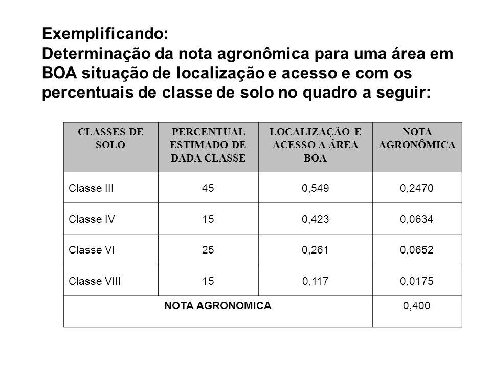 Exemplificando: Determinação da nota agronômica para uma área em BOA situação de localização e acesso e com os percentuais de classe de solo no quadro