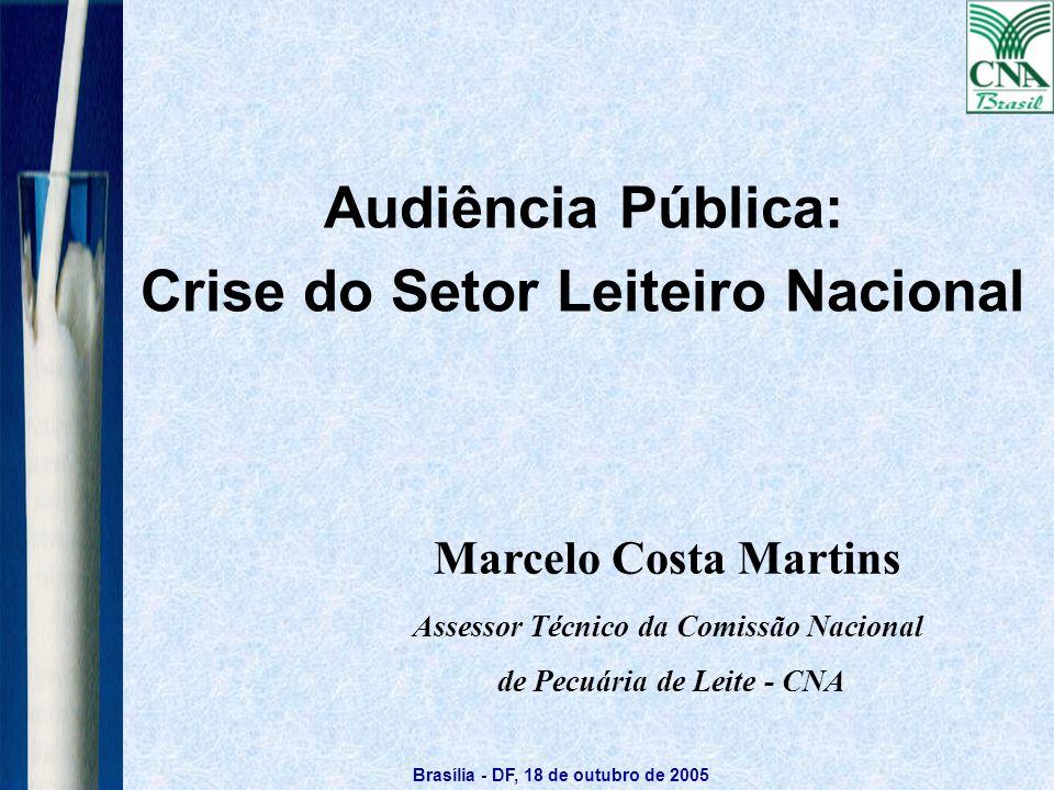 Audiência Pública: Crise do Setor Leiteiro Nacional Marcelo Costa Martins Assessor Técnico da Comissão Nacional de Pecuária de Leite - CNA Brasília -