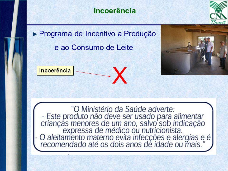 Programa de Incentivo a Produção e ao Consumo de Leite Incoerência X
