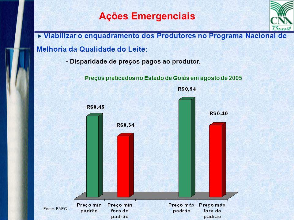 Viabilizar o enquadramento dos Produtores no Programa Nacional de Melhoria da Qualidade do Leite: - Disparidade de preços pagos ao produtor. Preços pr