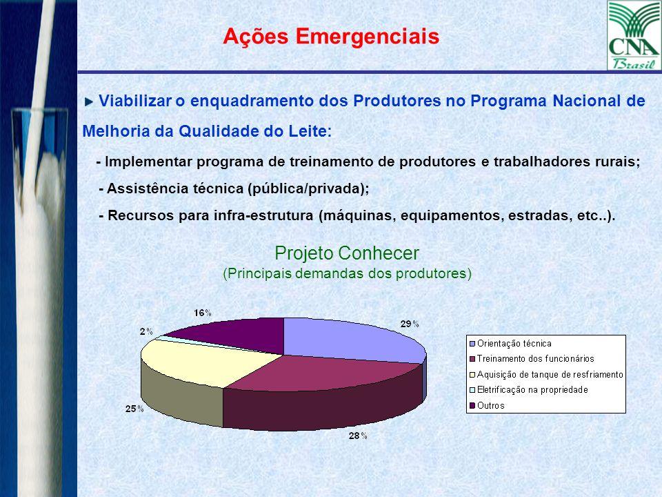Viabilizar o enquadramento dos Produtores no Programa Nacional de Melhoria da Qualidade do Leite: - Implementar programa de treinamento de produtores