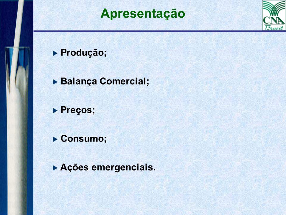 Apresentação Produção; Balança Comercial; Preços; Consumo; Ações emergenciais.