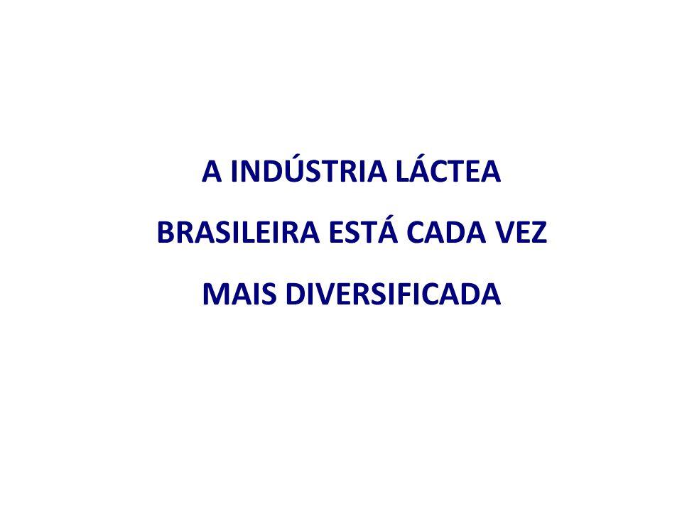 A INDÚSTRIA LÁCTEA BRASILEIRA ESTÁ CADA VEZ MAIS DIVERSIFICADA