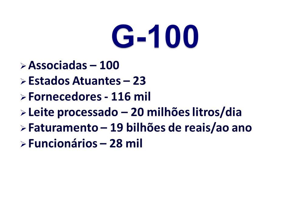 Associadas – 100 Estados Atuantes – 23 Fornecedores - 116 mil Leite processado – 20 milhões litros/dia Faturamento – 19 bilhões de reais/ao ano Funcionários – 28 mil