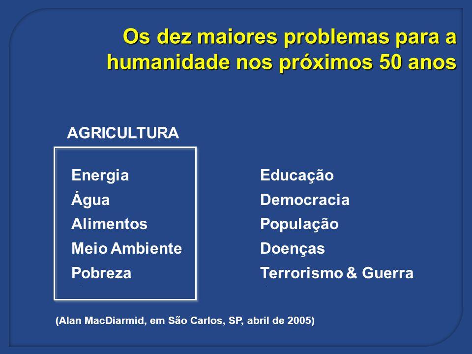 EnergiaEducação ÁguaDemocracia AlimentosPopulação Meio AmbienteDoenças PobrezaTerrorismo & Guerra AGRICULTURA Os dez maiores problemas para a humanida