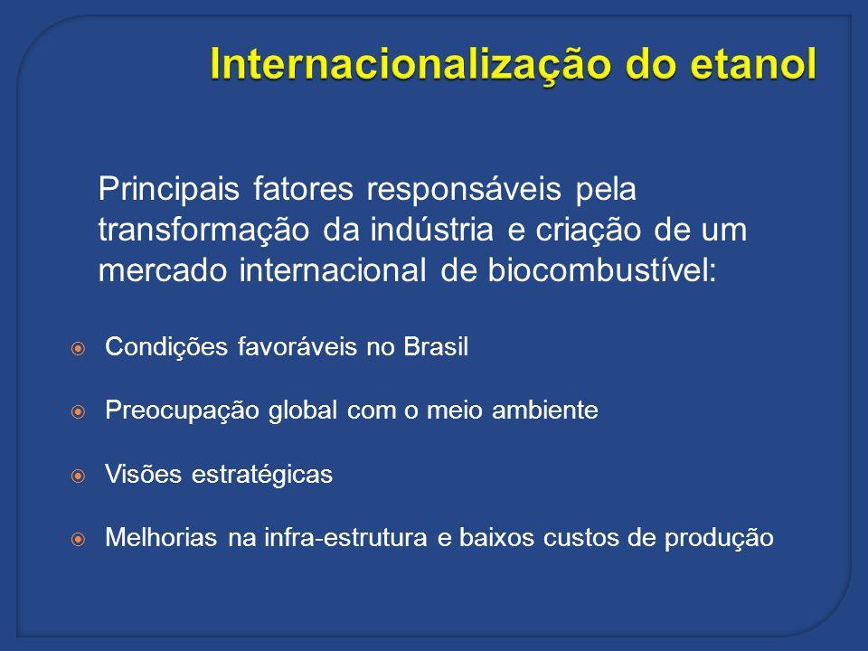 Internacionalização do etanol Principais fatores responsáveis pela transformação da indústria e criação de um mercado internacional de biocombustível:
