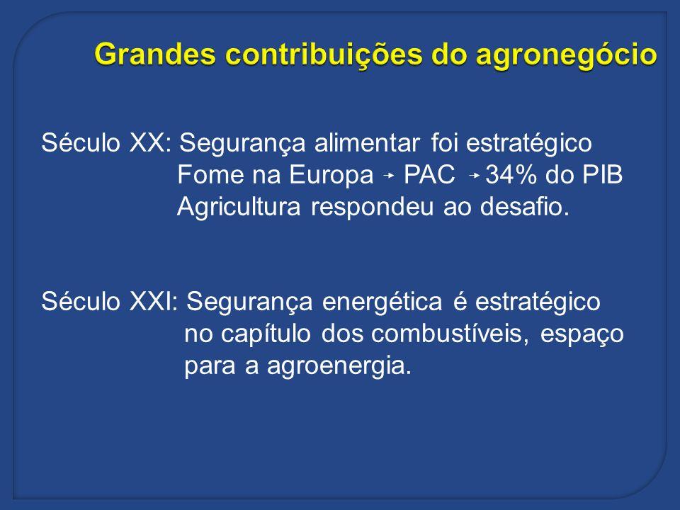 Grandes contribuições do agronegócio Século XX: Segurança alimentar foi estratégico Fome na Europa PAC 34% do PIB Agricultura respondeu ao desafio. Sé
