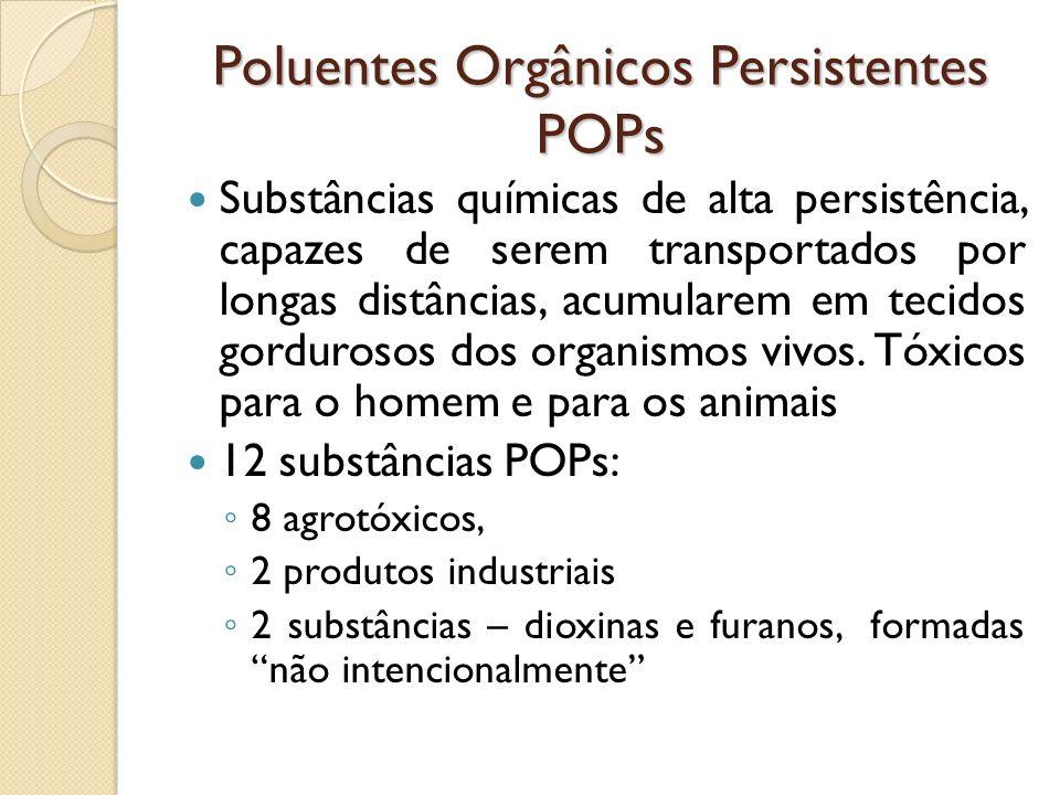 Poluentes Orgânicos Persistentes POPs Substâncias químicas de alta persistência, capazes de serem transportados por longas distâncias, acumularem em t