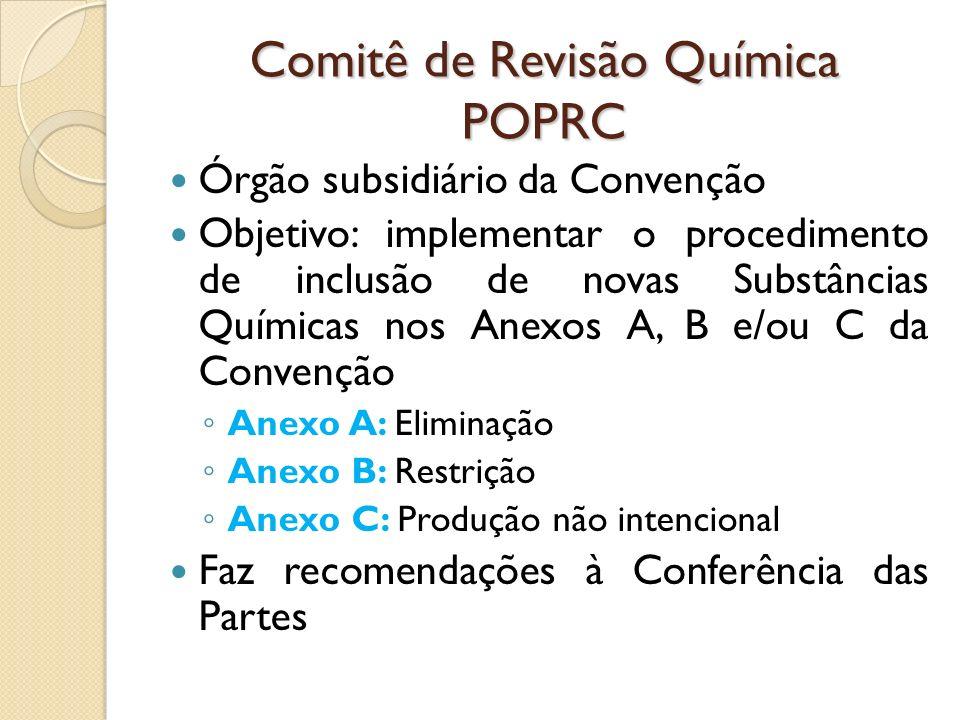 Comitê de Revisão Química POPRC Órgão subsidiário da Convenção Objetivo: implementar o procedimento de inclusão de novas Substâncias Químicas nos Anex