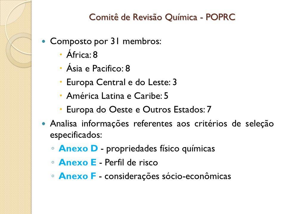 Comitê de Revisão Química - POPRC Composto por 31 membros: África: 8 Ásia e Pacifico: 8 Europa Central e do Leste: 3 América Latina e Caribe: 5 Europa