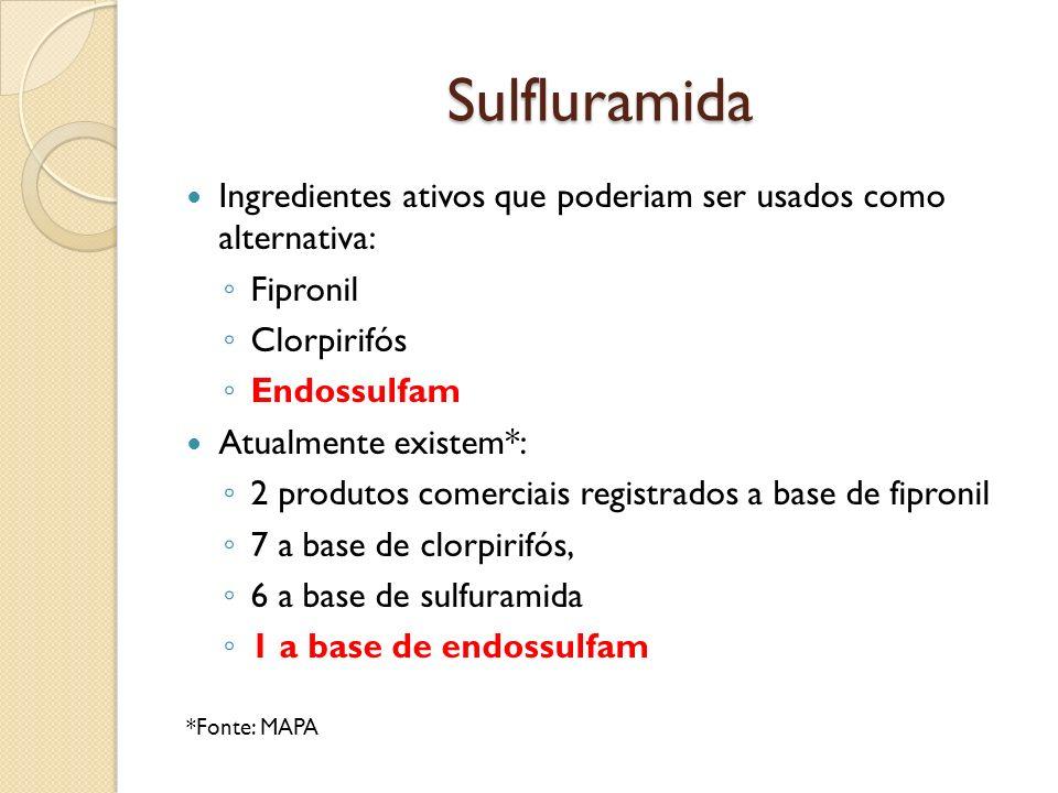 Sulfluramida Ingredientes ativos que poderiam ser usados como alternativa: Fipronil Clorpirifós Endossulfam Atualmente existem*: 2 produtos comerciais