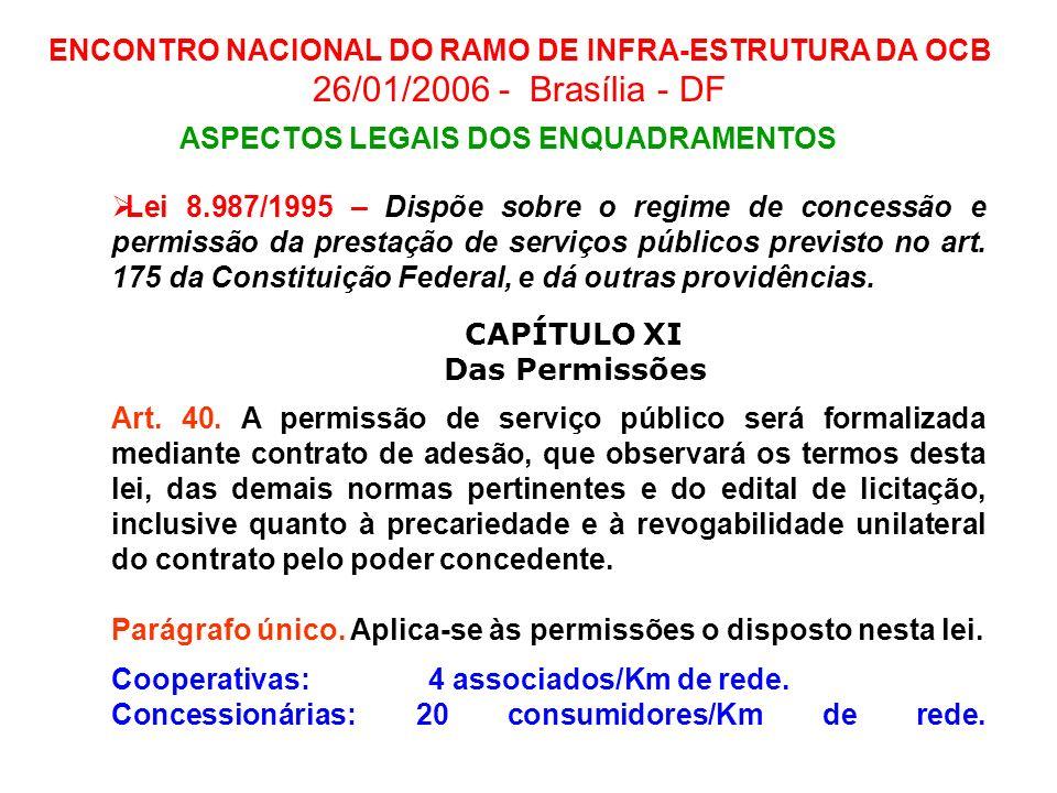 ENCONTRO NACIONAL DO RAMO DE INFRA-ESTRUTURA DA OCB 26/01/2006 - Brasília - DF Lei 8.987/1995 – Dispõe sobre o regime de concessão e permissão da pres