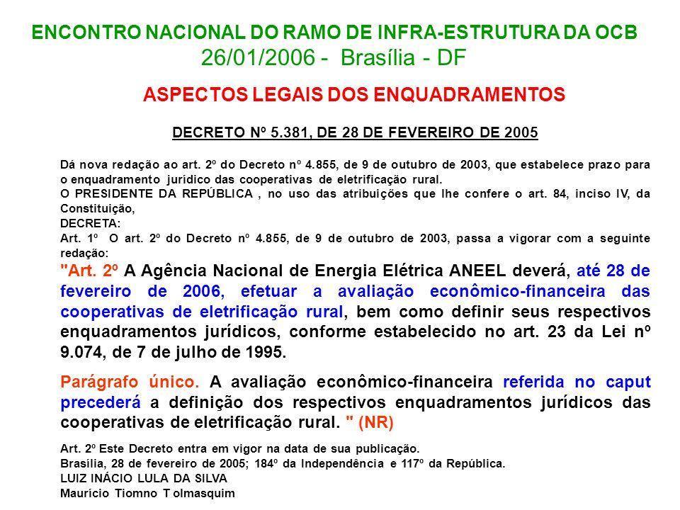 ENCONTRO NACIONAL DO RAMO DE INFRA-ESTRUTURA DA OCB 26/01/2006 - Brasília - DF AGÊNCIA NACIONAL DE ENERGIA ELÉTRICA – ANEEL RESOLUÇÃO NORMATIVA Nº 205, DE 22 DE DEZEMBRO DE 2005 Estabelece os procedimentos e as condições gerais para o enquadramento de cooperativas de eletrificação rural como permissionária de serviço público de distribuição de energia elétrica, bem como para operação de instalações de distribuição de energia elétrica de uso privativo, em área rural, aprova o modelo de Contrato de Permissão, e dá outras providências.