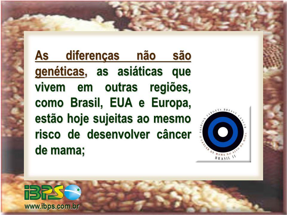 As diferenças não são genéticas, as asiáticas que vivem em outras regiões, como Brasil, EUA e Europa, estão hoje sujeitas ao mesmo risco de desenvolver câncer de mama; www.ibps.com.br