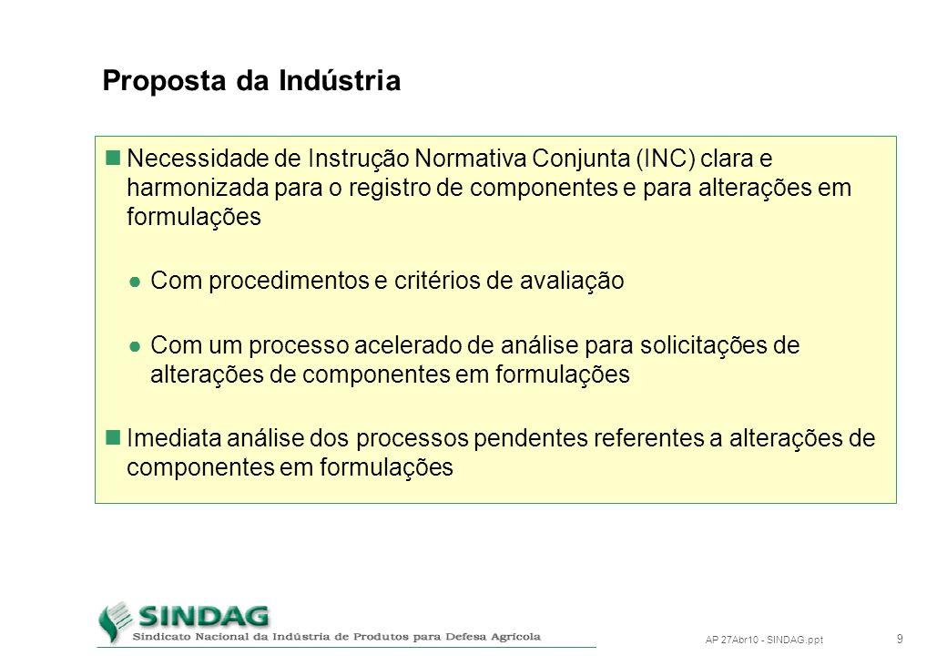 8 AP 27Abr10 - SINDAG.ppt Comparação MAPA, ANVISA e IBAMA - Componentes MAPAANVISAIBAMA AgronômicaToxicológicaAmbiental Protocolo em papel (não tem acesso ao SIC) SIC Protocolo em papel (não tem acesso ao SIC) Janeiro de 2010Dezembro de 2009Abril de 2010 Sim Não Não se aplica Lista EPA adaptada 1 Lista EPA adaptada 2 SimNão Competência e foco Registro de Componentes Reuniões de esclarecimento sobre Alteração de Comp.