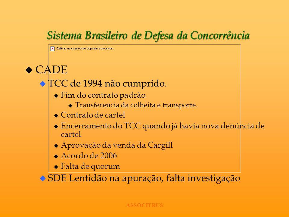 ASSOCITRUS Sistema Brasileiro de Defesa da Concorrência u CADE u TCC de 1994 não cumprido. u Fim do contrato padrão u Transferencia da colheita e tran