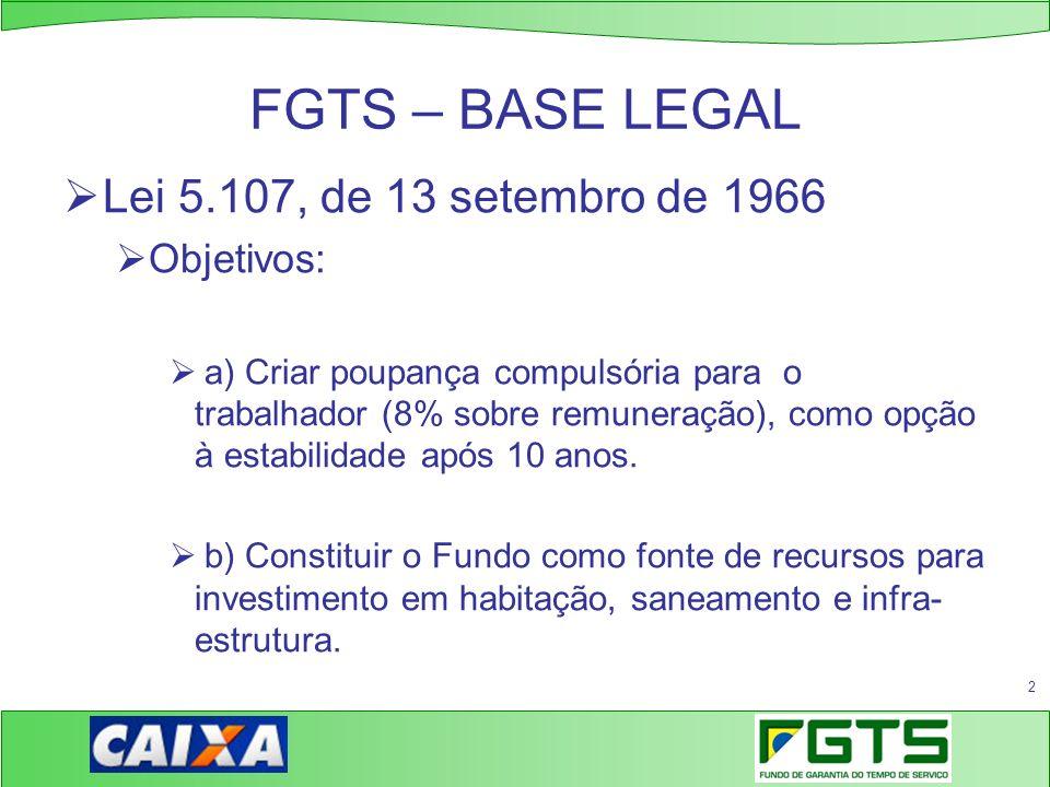 2 FGTS – BASE LEGAL Lei 5.107, de 13 setembro de 1966 Objetivos: a) Criar poupança compulsória para o trabalhador (8% sobre remuneração), como opção à