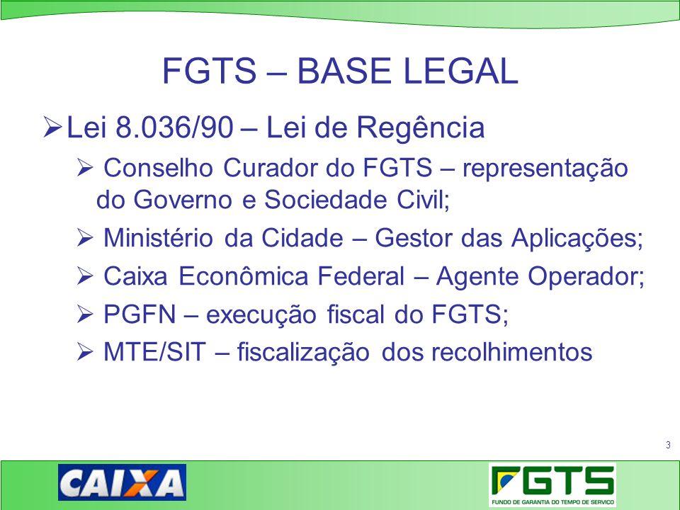 3 FGTS – BASE LEGAL Lei 8.036/90 – Lei de Regência Conselho Curador do FGTS – representação do Governo e Sociedade Civil; Ministério da Cidade – Gesto