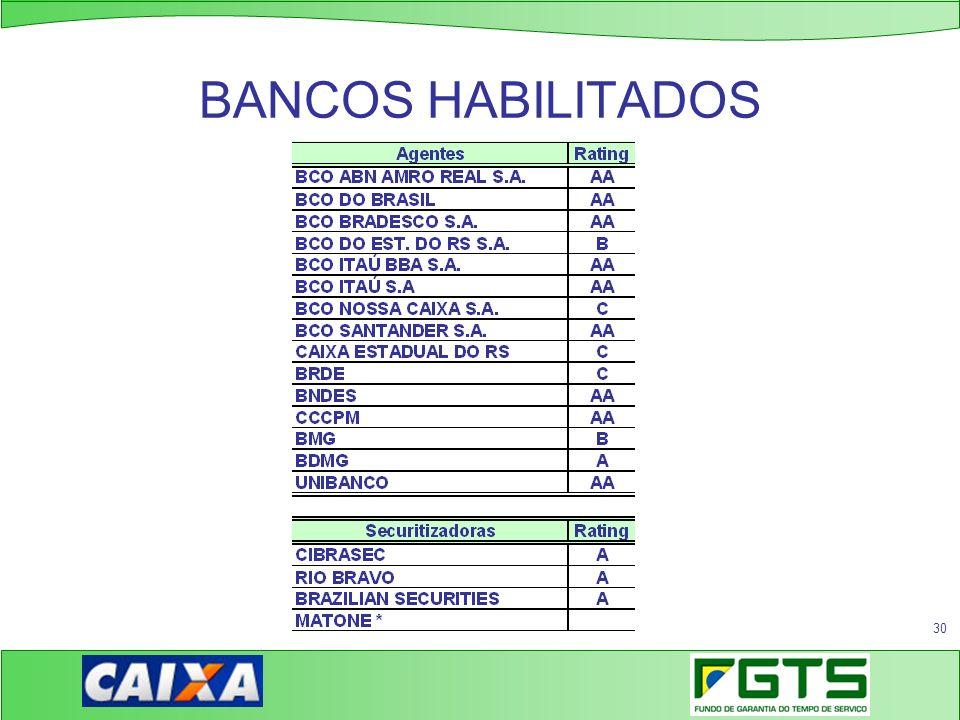 30 BANCOS HABILITADOS
