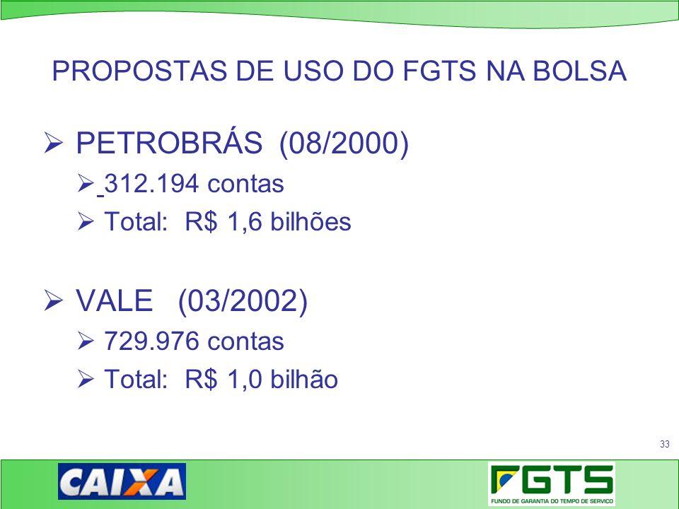 33 PROPOSTAS DE USO DO FGTS NA BOLSA PETROBRÁS (08/2000) 312.194 contas Total: R$ 1,6 bilhões VALE (03/2002) 729.976 contas Total: R$ 1,0 bilhão