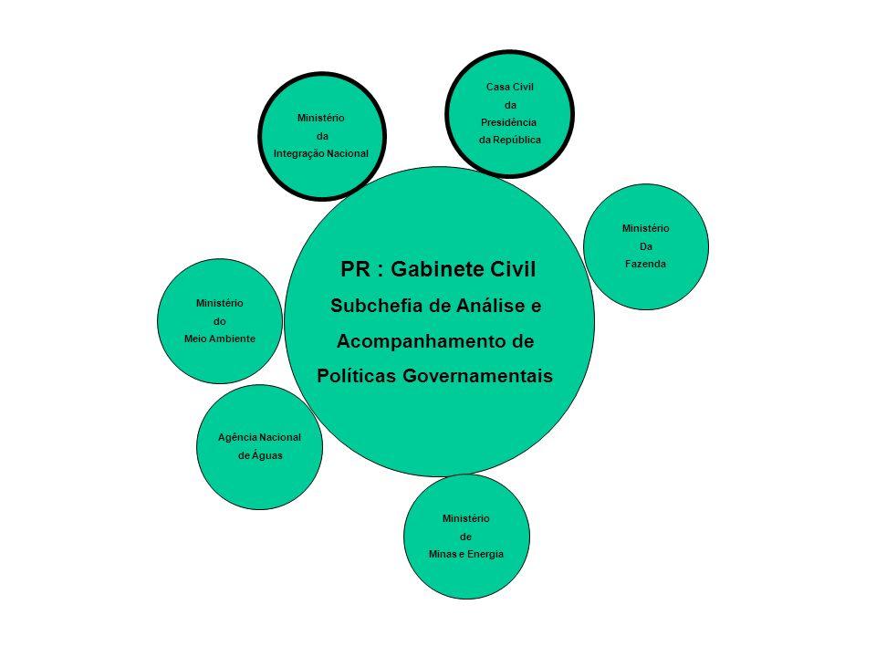 PR : Gabinete Civil Subchefia de Análise e Acompanhamento de Políticas Governamentais Casa Civil da Presidência da República Ministério Da Fazenda Min