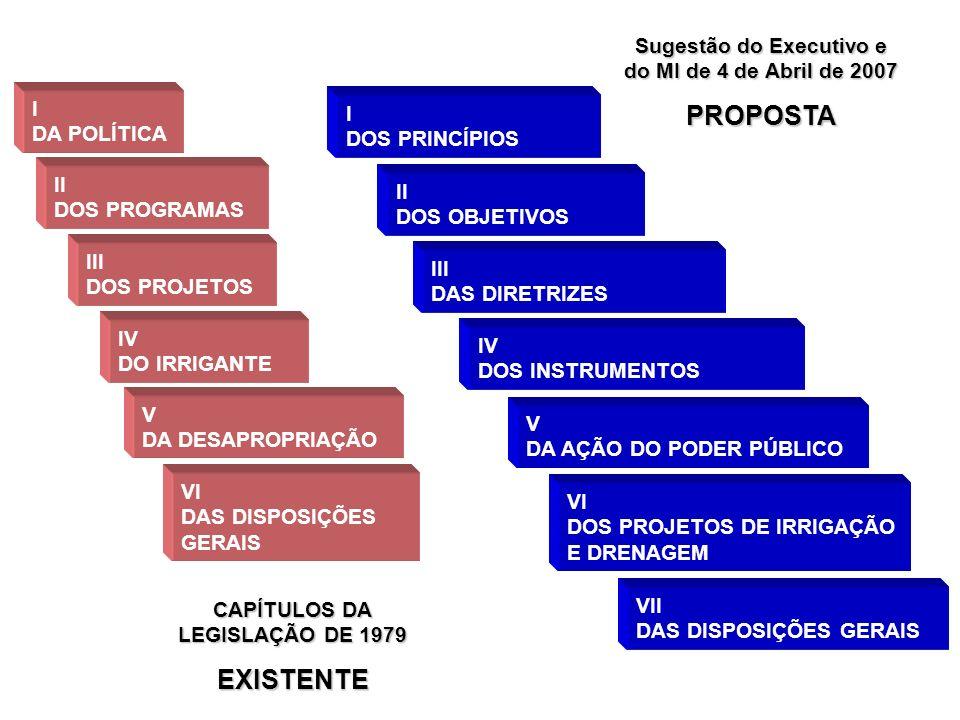 I DA POLÍTICA II DOS PROGRAMAS III DOS PROJETOS IV DO IRRIGANTE V DA DESAPROPRIAÇÃO VI DAS DISPOSIÇÕES GERAIS CAPÍTULOS DA LEGISLAÇÃO DE 1979 EXISTENT