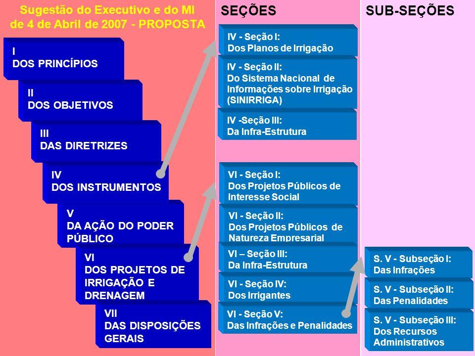 SUB-SEÇÕES Sugestão do Executivo e do MI de 4 de Abril de 2007 - PROPOSTA SEÇÕES I DO USO DO SOLO II DO USO DA ÁGUA III DA INFRA- ESTRUTURA I DOS PRIN