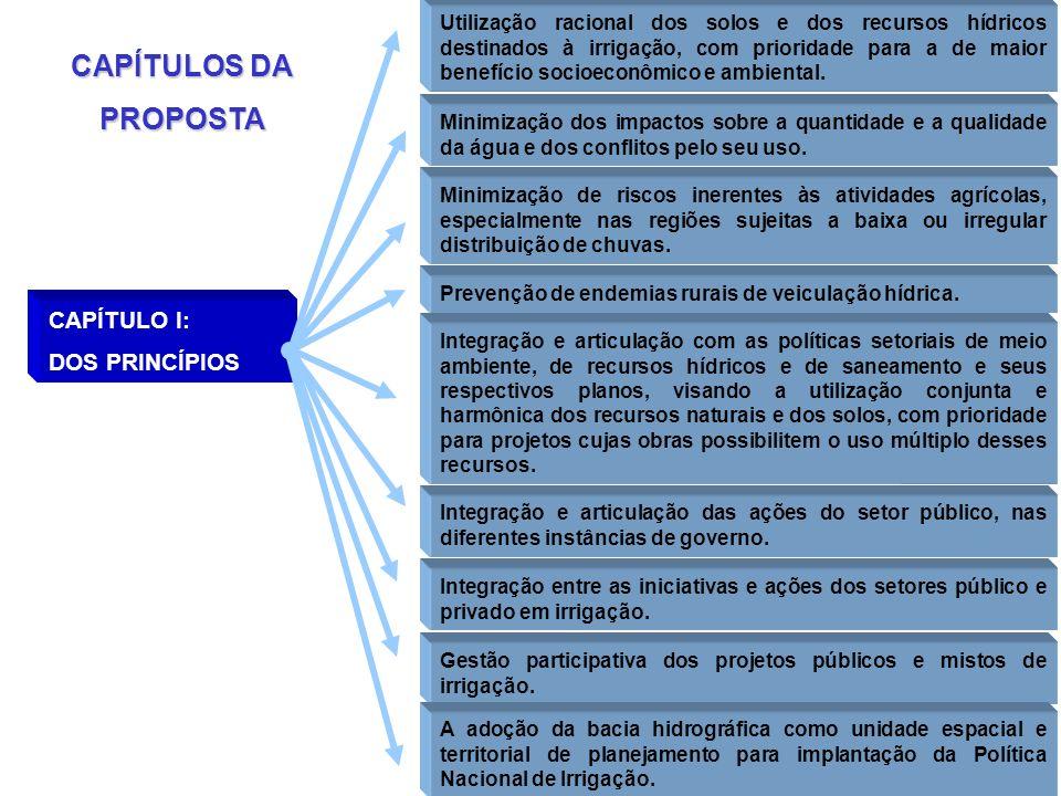 CAPÍTULO I: DOS PRINCÍPIOS Utilização racional dos solos e dos recursos hídricos destinados à irrigação, com prioridade para a de maior benefício soci