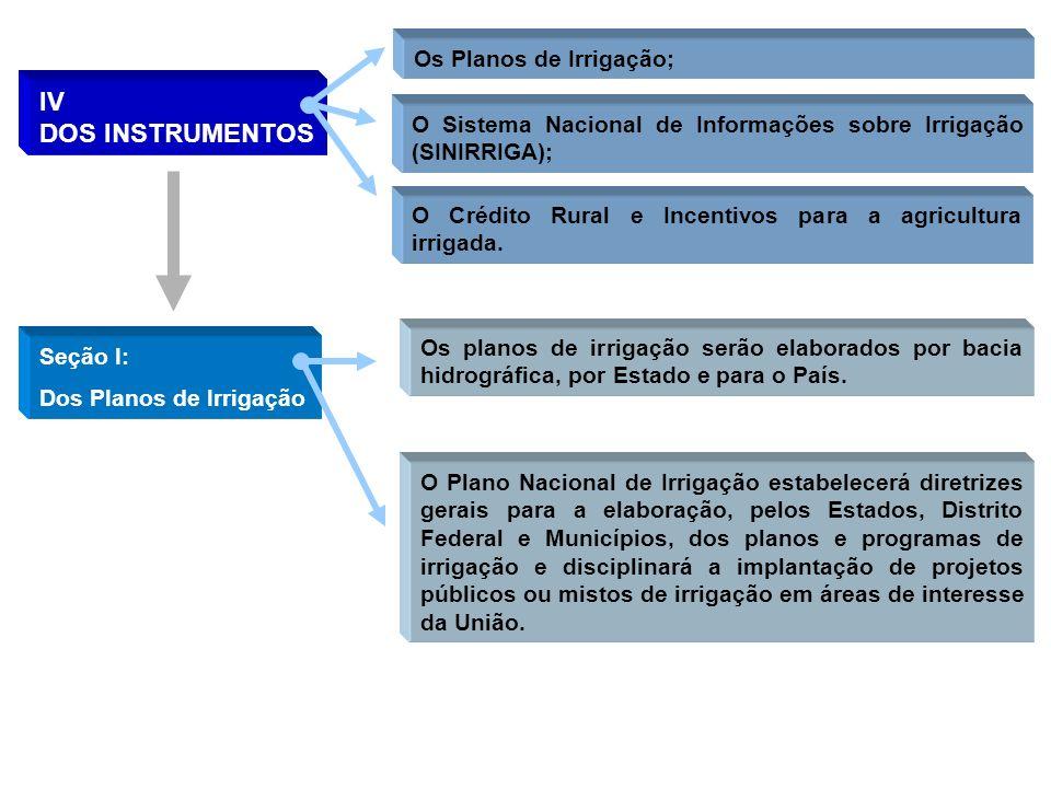 O Sistema Nacional de Informações sobre Irrigação (SINIRRIGA); Os Planos de Irrigação; O Crédito Rural e Incentivos para a agricultura irrigada. IV DO