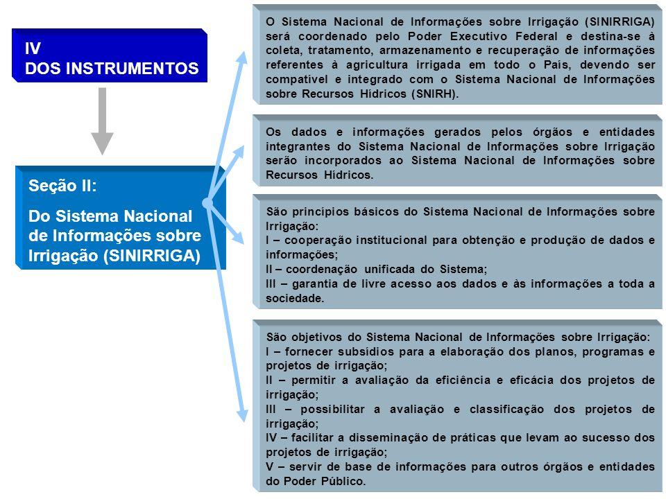 IV DOS INSTRUMENTOS Seção II: Do Sistema Nacional de Informações sobre Irrigação (SINIRRIGA) O Sistema Nacional de Informações sobre Irrigação (SINIRR