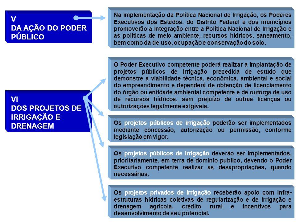 V DA AÇÃO DO PODER PÚBLICO Na implementação da Política Nacional de Irrigação, os Poderes Executivos dos Estados, do Distrito Federal e dos municípios