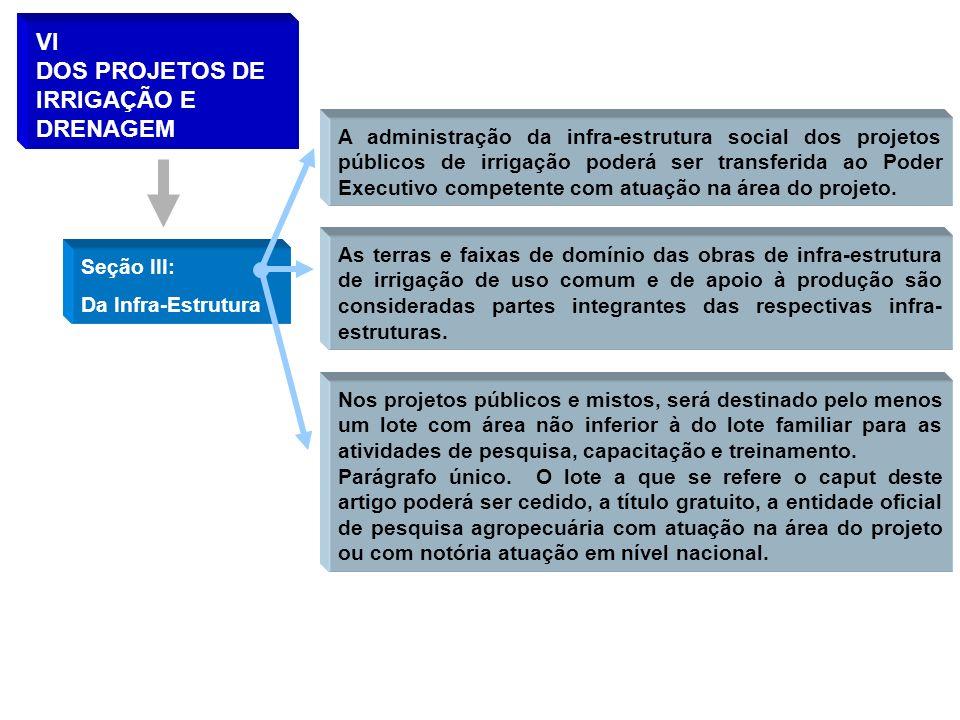 VI DOS PROJETOS DE IRRIGAÇÃO E DRENAGEM Seção III: Da Infra-Estrutura A administração da infra-estrutura social dos projetos públicos de irrigação pod