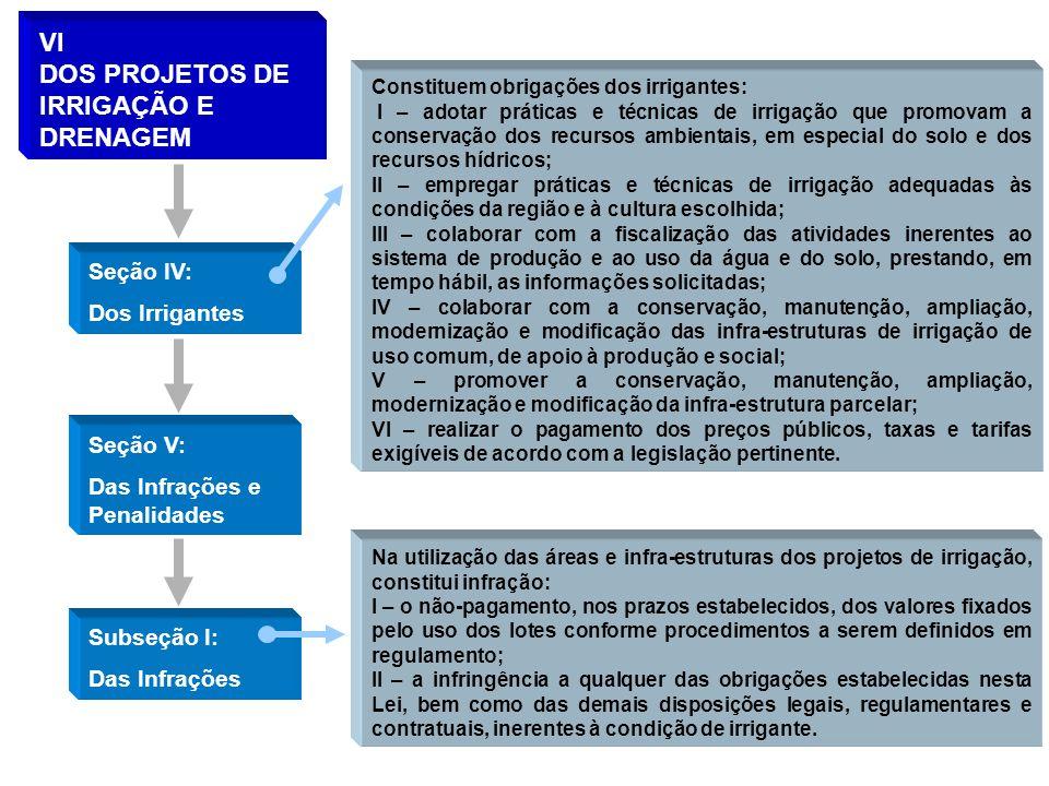 Subseção I: Das Infrações VI DOS PROJETOS DE IRRIGAÇÃO E DRENAGEM Seção IV: Dos Irrigantes Constituem obrigações dos irrigantes: I – adotar práticas e