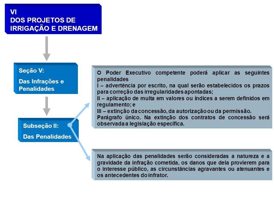 Subseção II: Das Penalidades VI DOS PROJETOS DE IRRIGAÇÃO E DRENAGEM Seção V: Das Infrações e Penalidades O Poder Executivo competente poderá aplicar