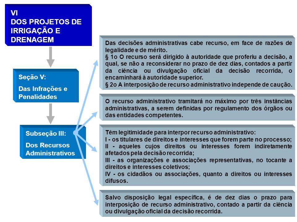 Subseção III: Dos Recursos Administrativos VI DOS PROJETOS DE IRRIGAÇÃO E DRENAGEM Seção V: Das Infrações e Penalidades Das decisões administrativas c