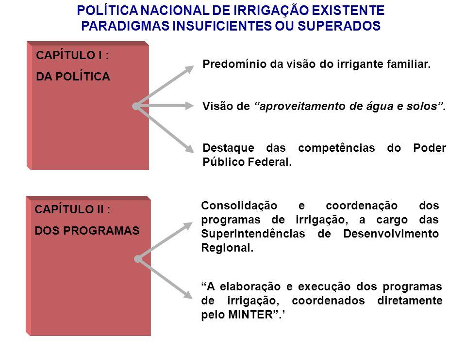 CAPÍTULO I : DA POLÍTICA POLÍTICA NACIONAL DE IRRIGAÇÃO EXISTENTE PARADIGMAS INSUFICIENTES OU SUPERADOS CAPÍTULO II : DOS PROGRAMAS Predomínio da visã