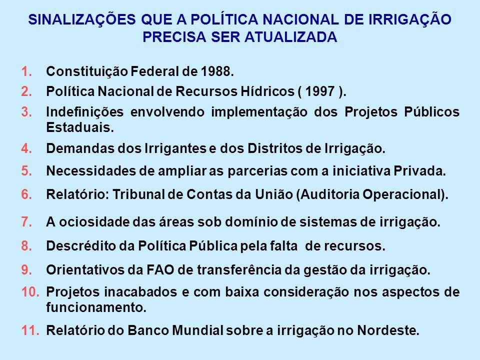 1.Constituição Federal de 1988. SINALIZAÇÕES QUE A POLÍTICA NACIONAL DE IRRIGAÇÃO PRECISA SER ATUALIZADA 2.Política Nacional de Recursos Hídricos ( 19